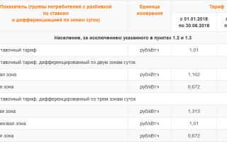 Тарифы Иркутскэнергосбыт в 2018 году