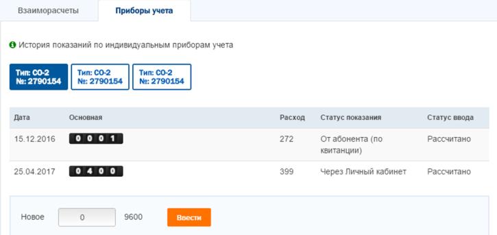 Передача показаний Иркутскэнергосбыт